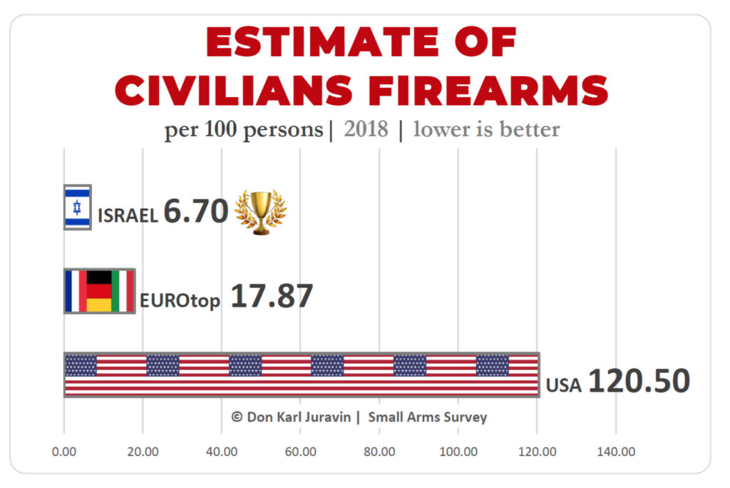 civilian firearms estimate.jpg